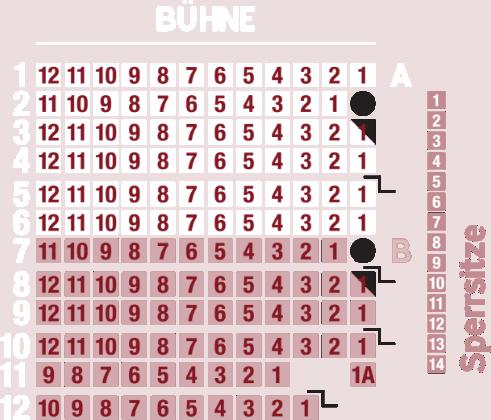 Sitzplan Neues Theater